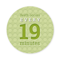 one death every 19 minutes